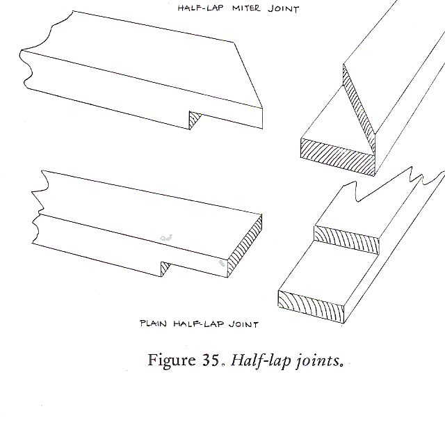 Deck Railing Miter Joint