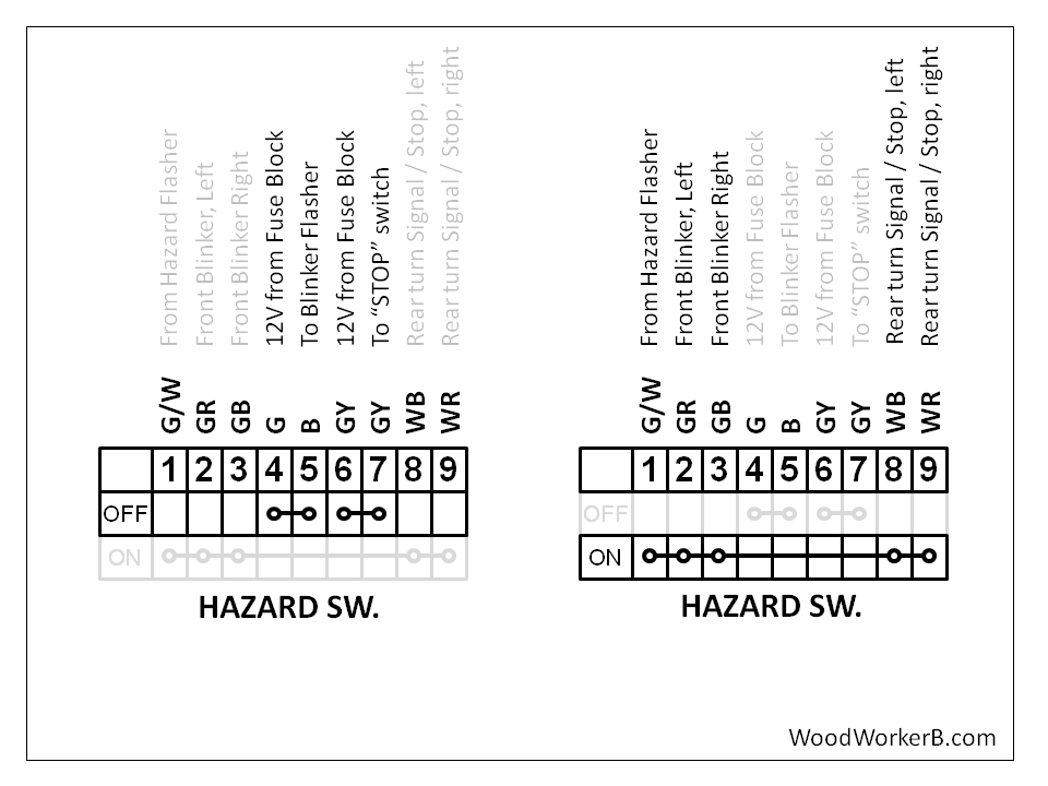 Hazard Switch Wiring Diagram : 28 Wiring Diagram Images