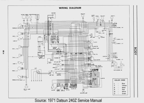 small resolution of 1973 nissan 240z wiring diagram wiring diagram third level1971 datsun 240z wiring diagram wiring diagram third