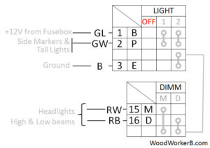 Low Voltage Dimmer Switch Wiring Low Voltage Dimmers In