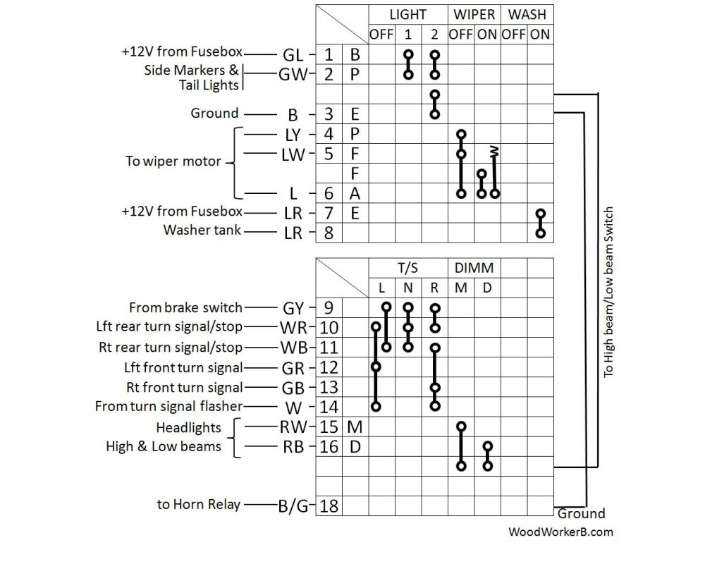 medium resolution of wiper switch wiring diagram 3