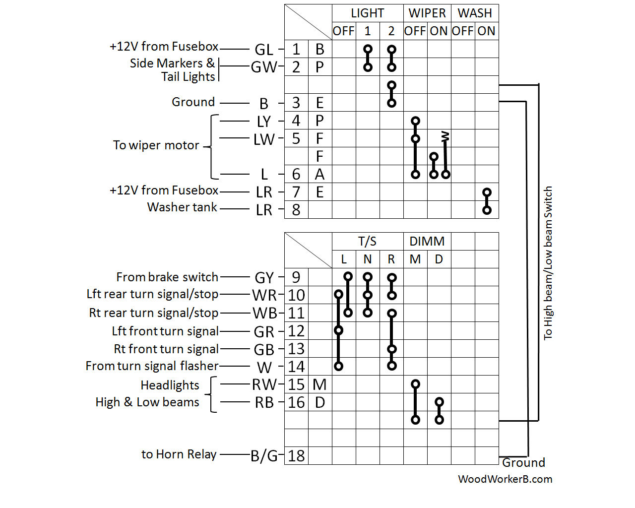 hight resolution of wiper switch wiring diagram 3
