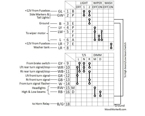 small resolution of wiper switch wiring diagram 3