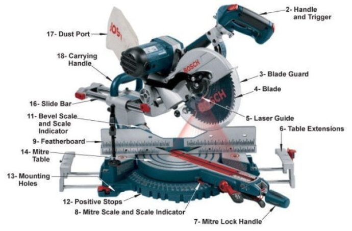how to cut cornice with a compound mitre saw