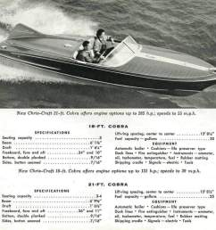 first production 18 u2032 chris craft cobra to be auctioned at 2012 mecum 1957 chris craft continental boat chris craft model a engine diagram [ 1319 x 1199 Pixel ]