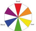 cirkel2f