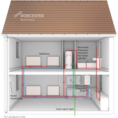 Worcester Bosch 24i System Boiler Wiring Diagram Solar Panel Controller Search Results Group