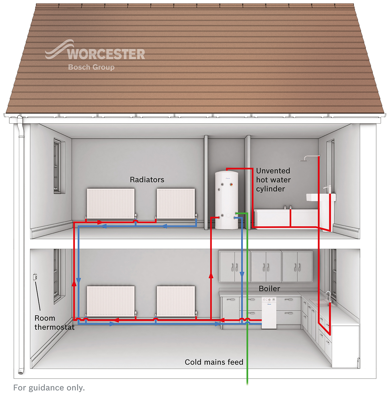 worcester greenstar wiring diagram two light switch search results bosch group