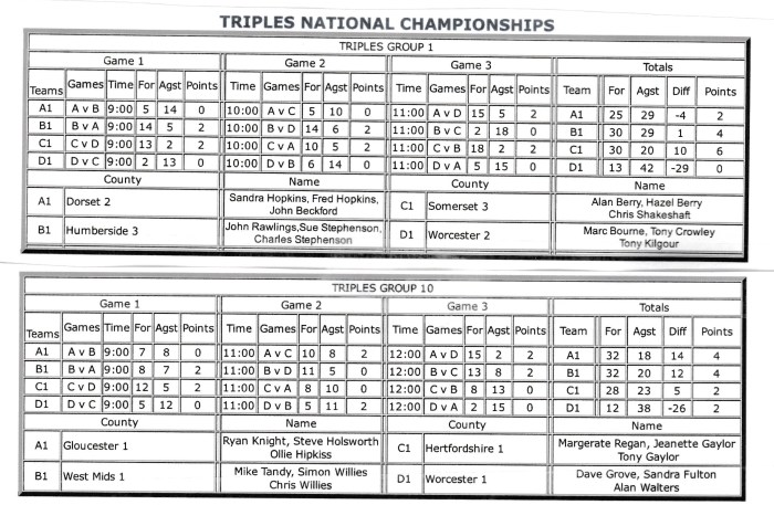 nat finals triples 001