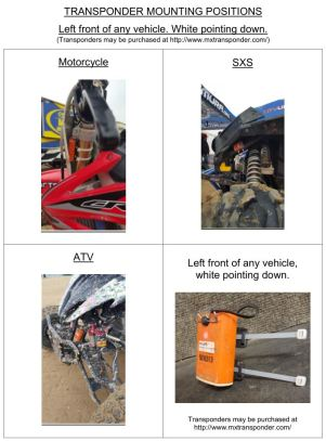 Transponder-Mounting-Positions-Web-Preview