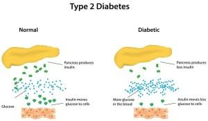 diabetes smart patch