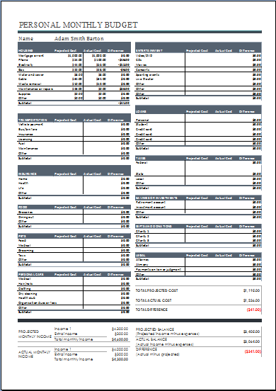 Personal Monthly Budget Worksheet MS Excel | Word Document Templates