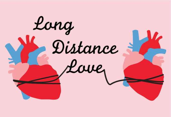 Messages for Long Distance Relationships