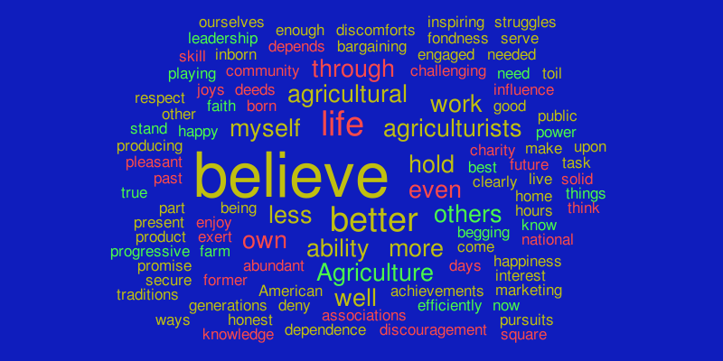 The FFA Creed  Word cloud  WordItOut