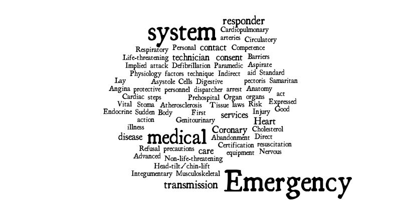 Untitled – Word cloud