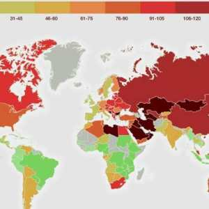 World's most Toxic Countries