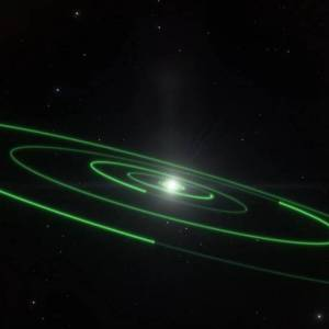 Why are all the planets on the same orbital plane?