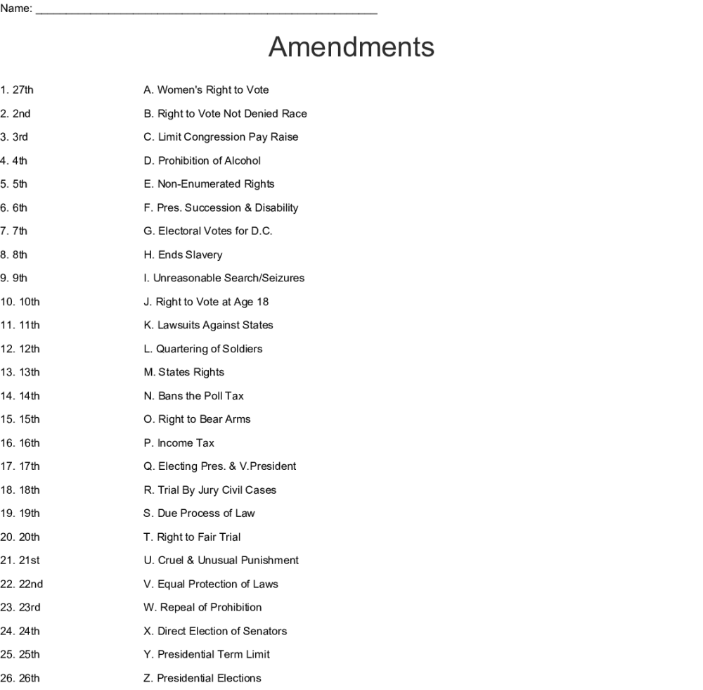 medium resolution of 8th Amendment Worksheet   Printable Worksheets and Activities for Teachers