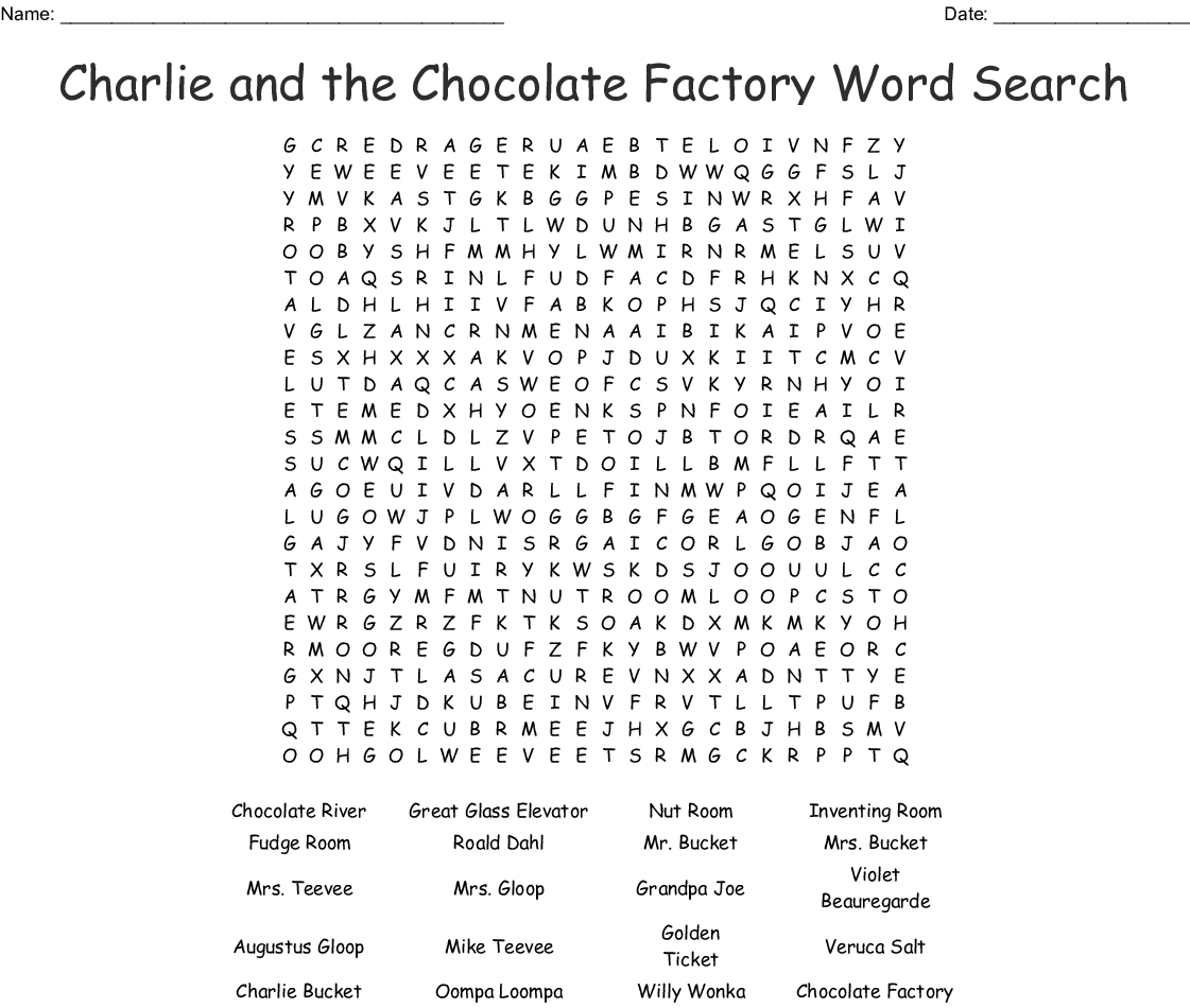 100 Epic Best Charlie And The Chocolate Factory