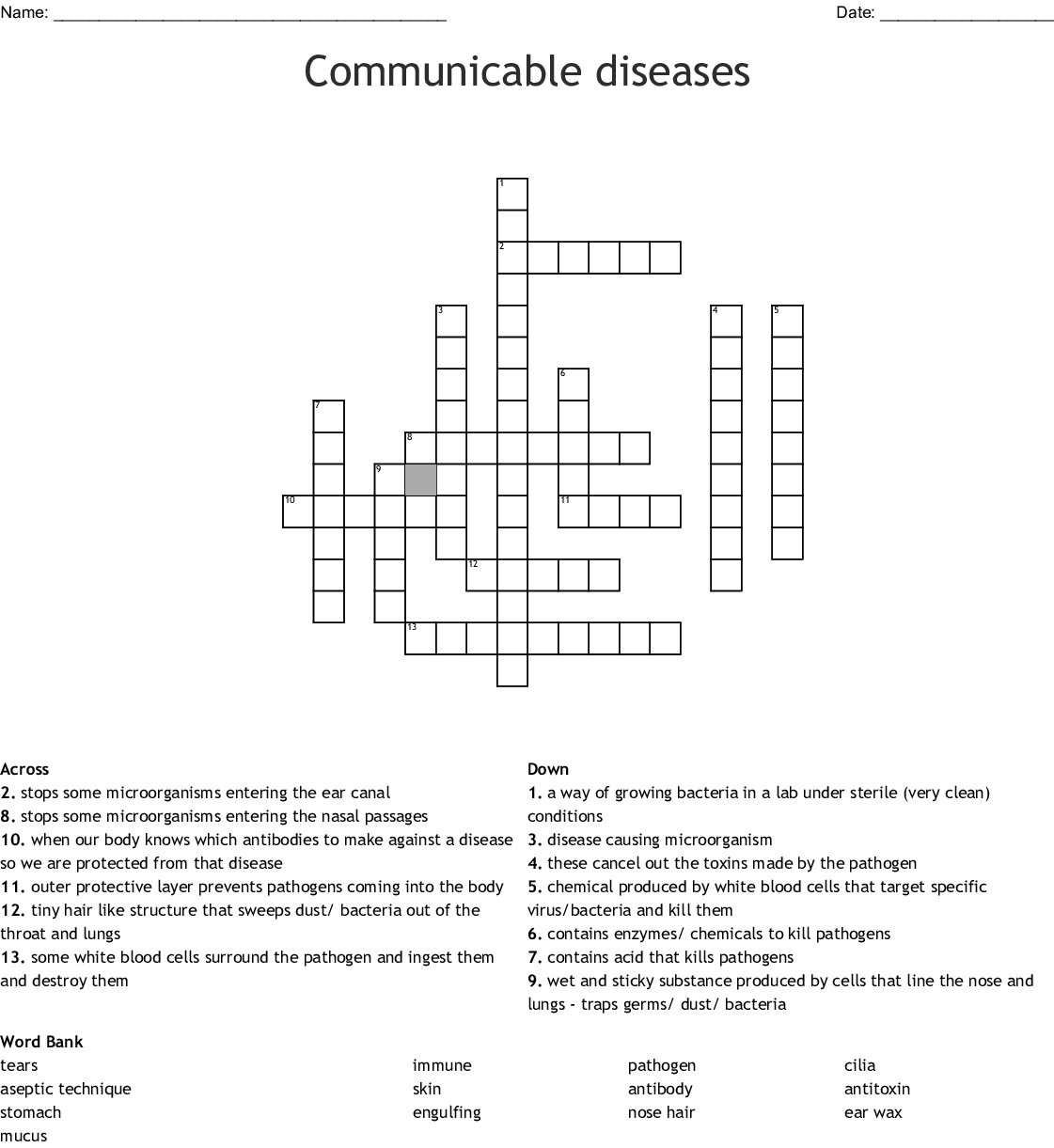 hight resolution of communicable diseases