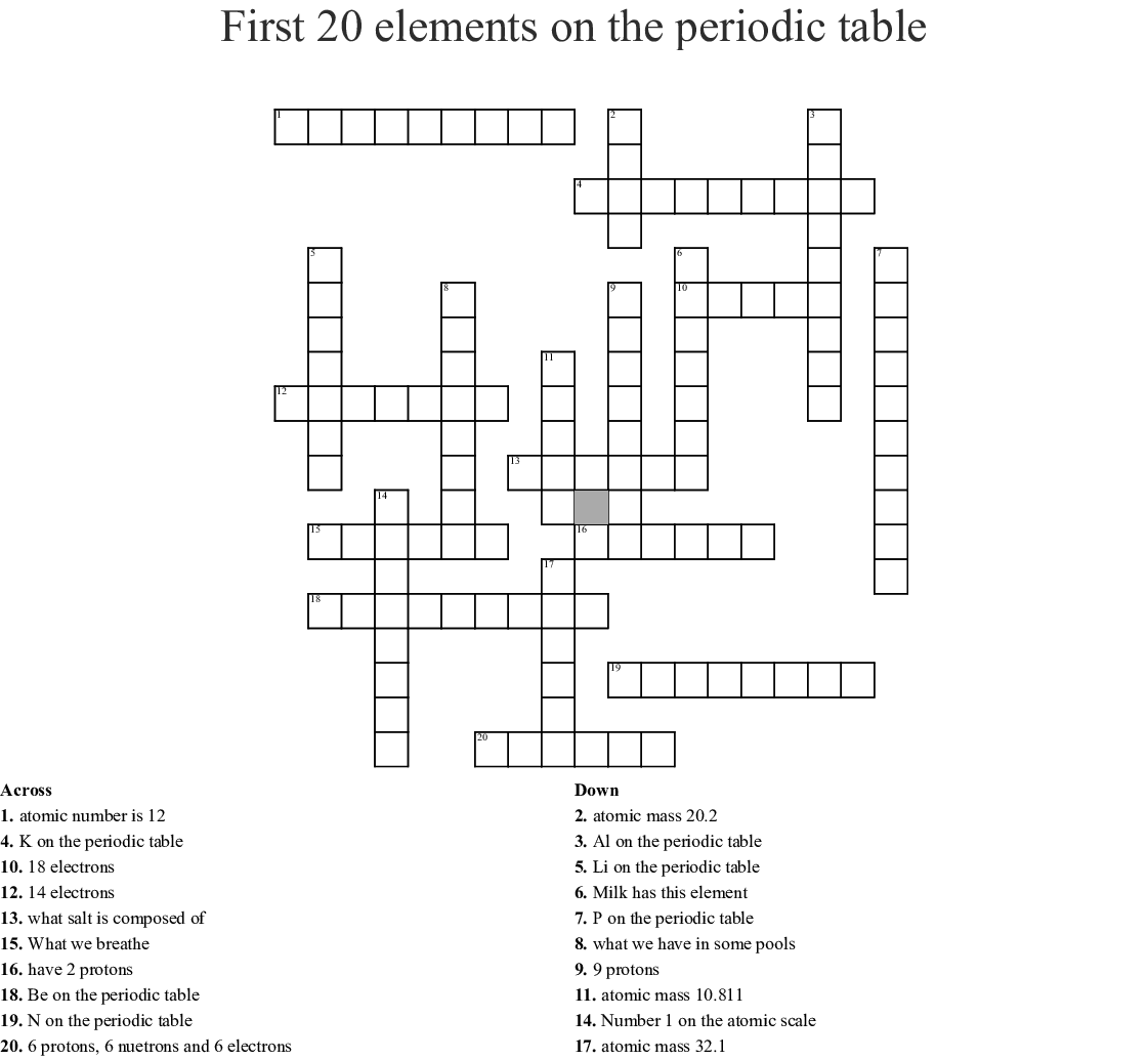 Periodic Table Symbols And Names Crossword Answer Key