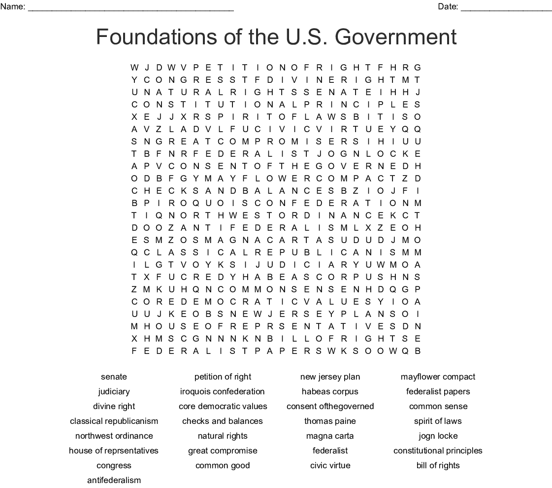 The Articles Of Confederation Word Search