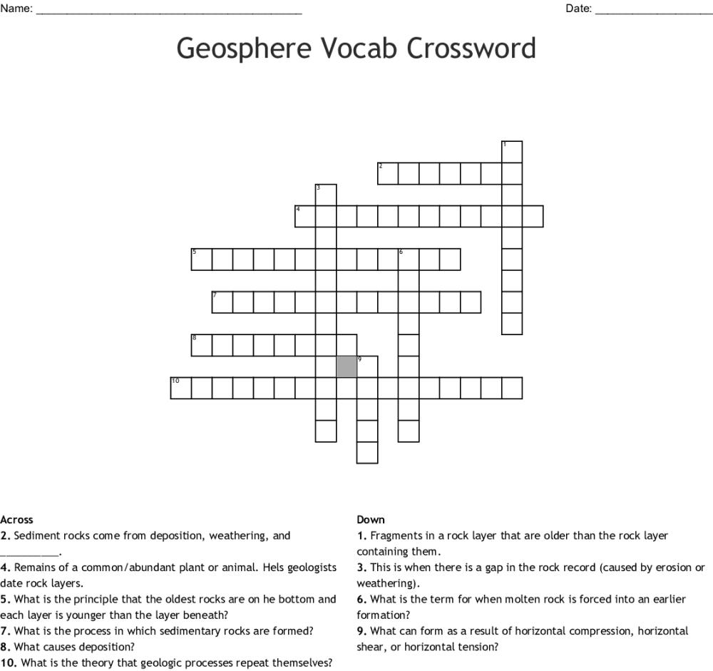 medium resolution of worksheet on geosphere diagram
