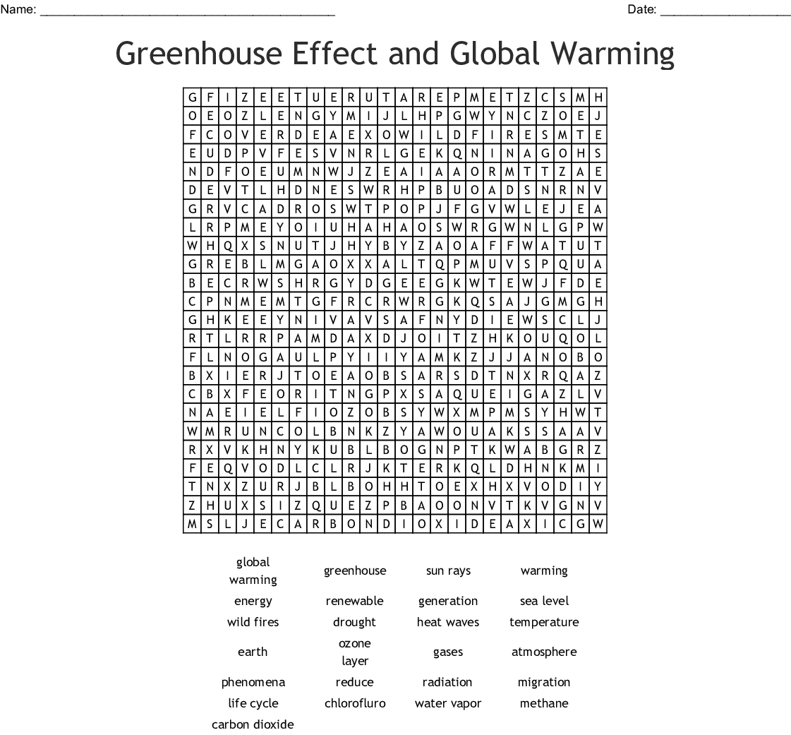 Greenhouse Effect And Global Warming Word Search