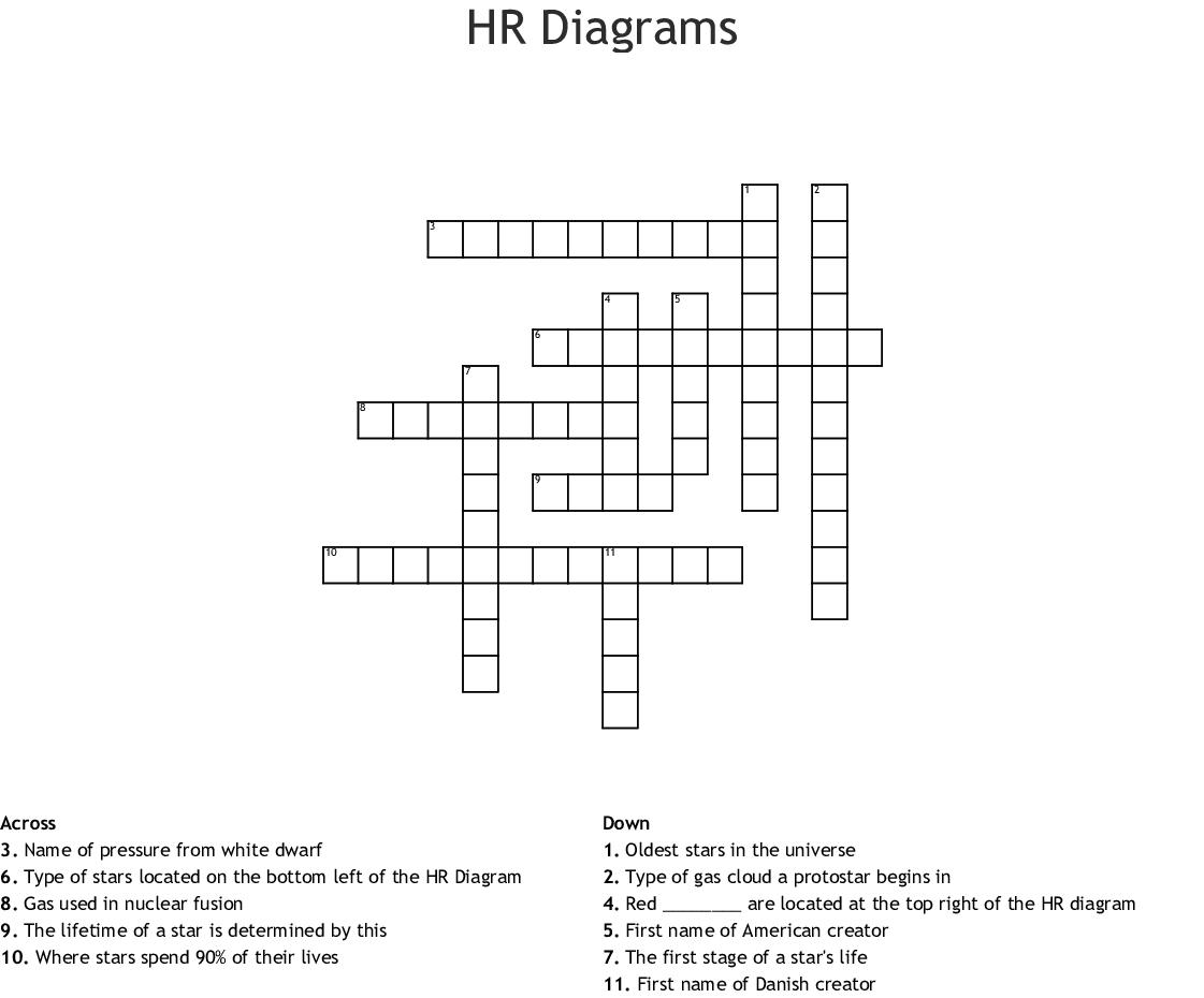 hight resolution of hr diagrams crossword