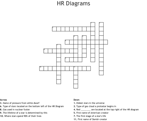 small resolution of hr diagrams crossword