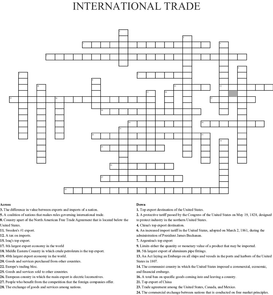 International Trade And Finance Crossword