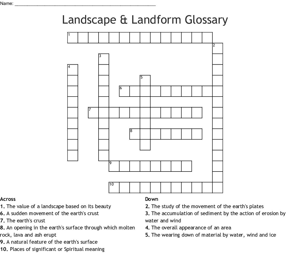 landform and landscape crossword - WordMint