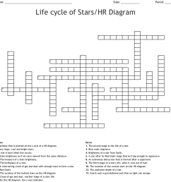 life cycle of stars hr diagram crossword wordmintlife cycle of stars hr diagram crossword [ 1121 x 1134 Pixel ]