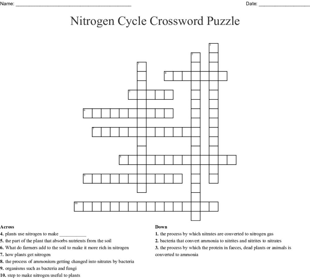 medium resolution of nitrogen cycle crossword puzzle created jan 23 2019