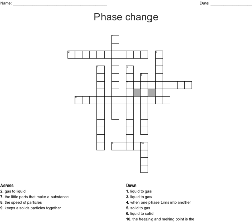 small resolution of phase change crossword