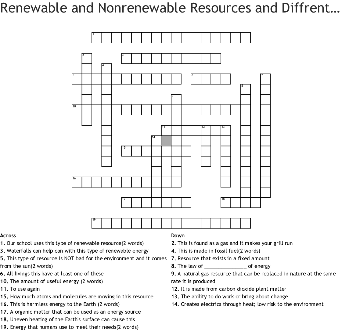 Printables Of Renewable And Nonrenewable Resources