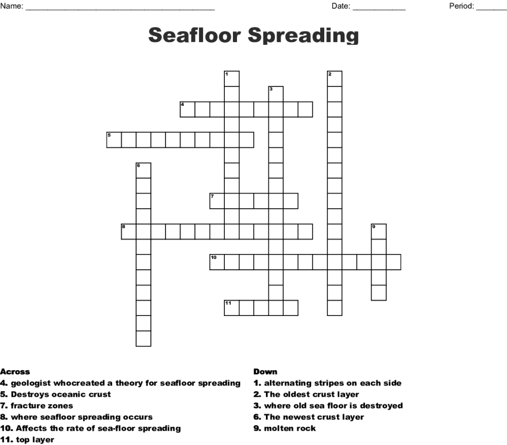 medium resolution of seafloor spreading crossword