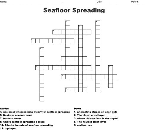 small resolution of seafloor spreading crossword