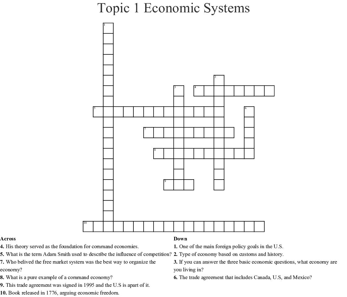 Topic 1 Economic Systems Crossword