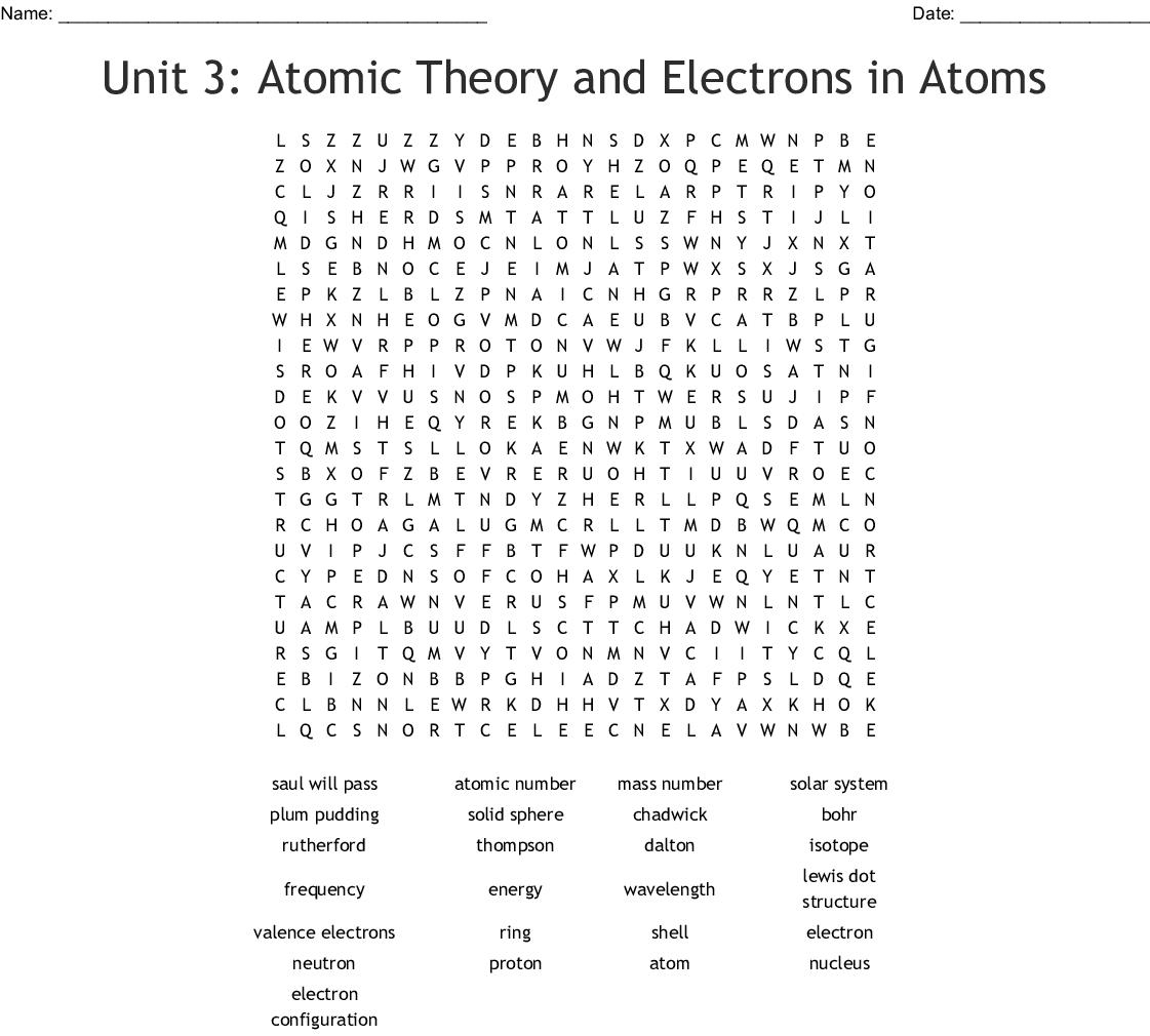 Subatomic Particle Worksheet