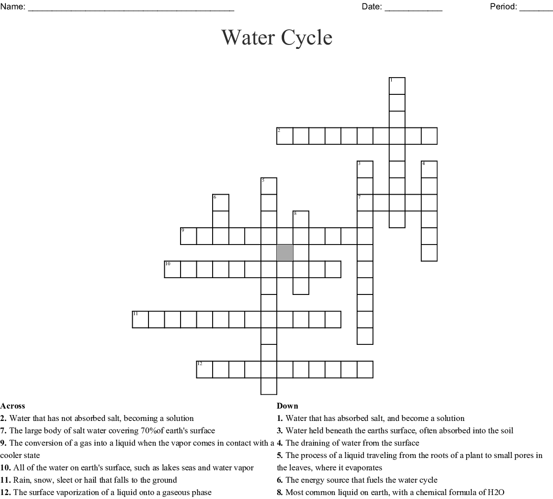 The Hydrosphere Crossword