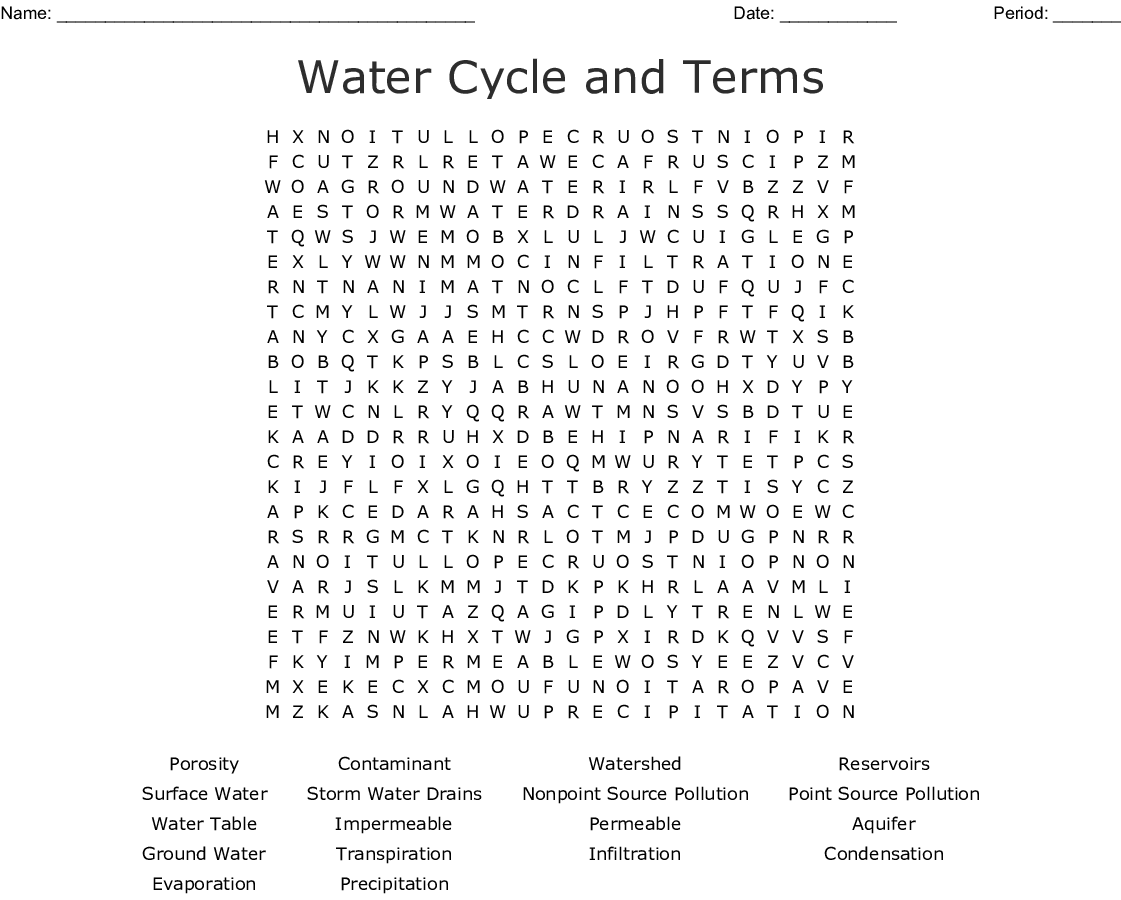 Pollution Crossword