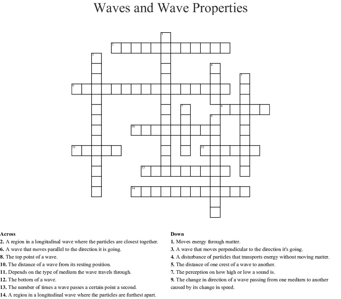 Waves And Wave Properties Crossword