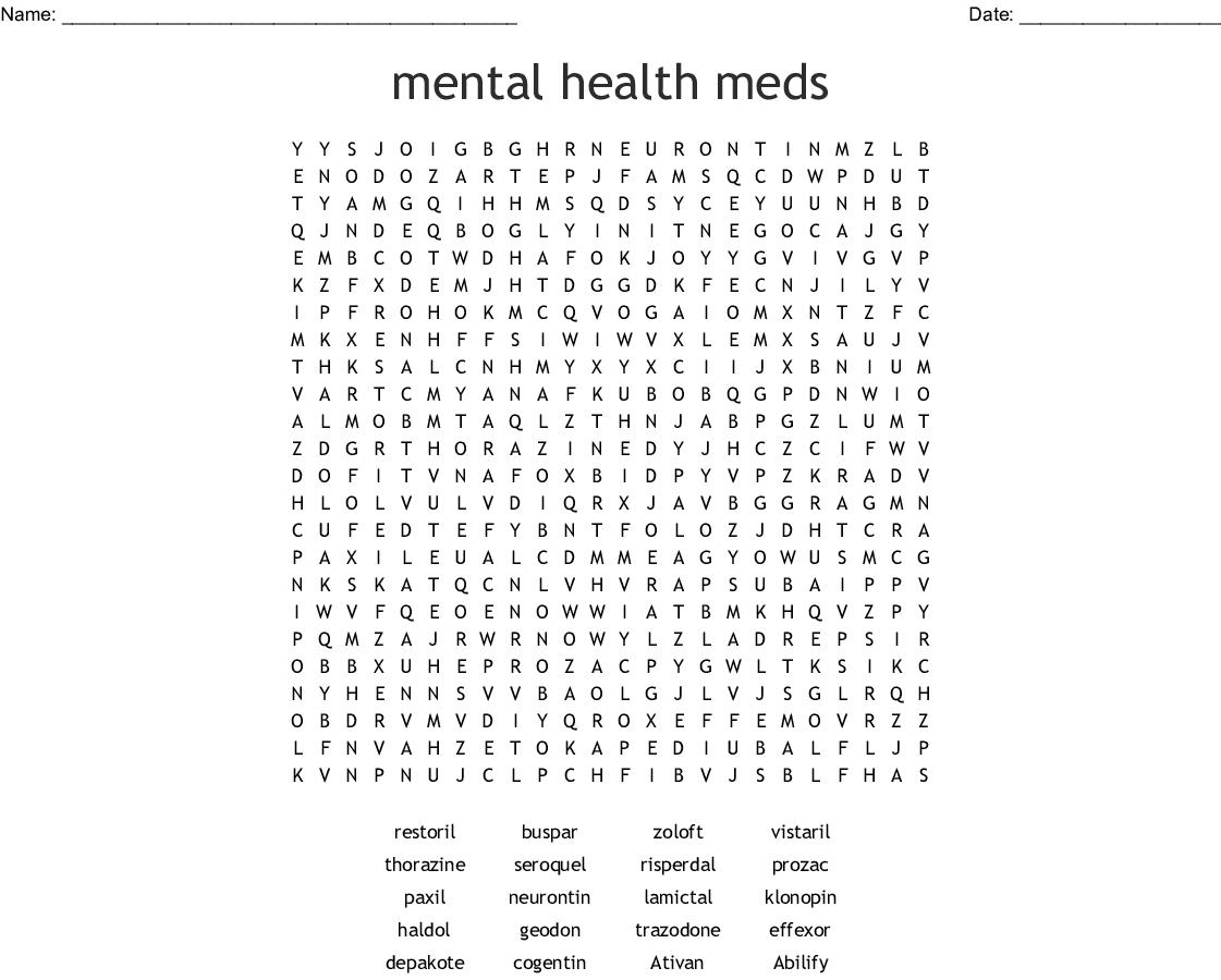 Alphabetical List Of Psychiatric Medications