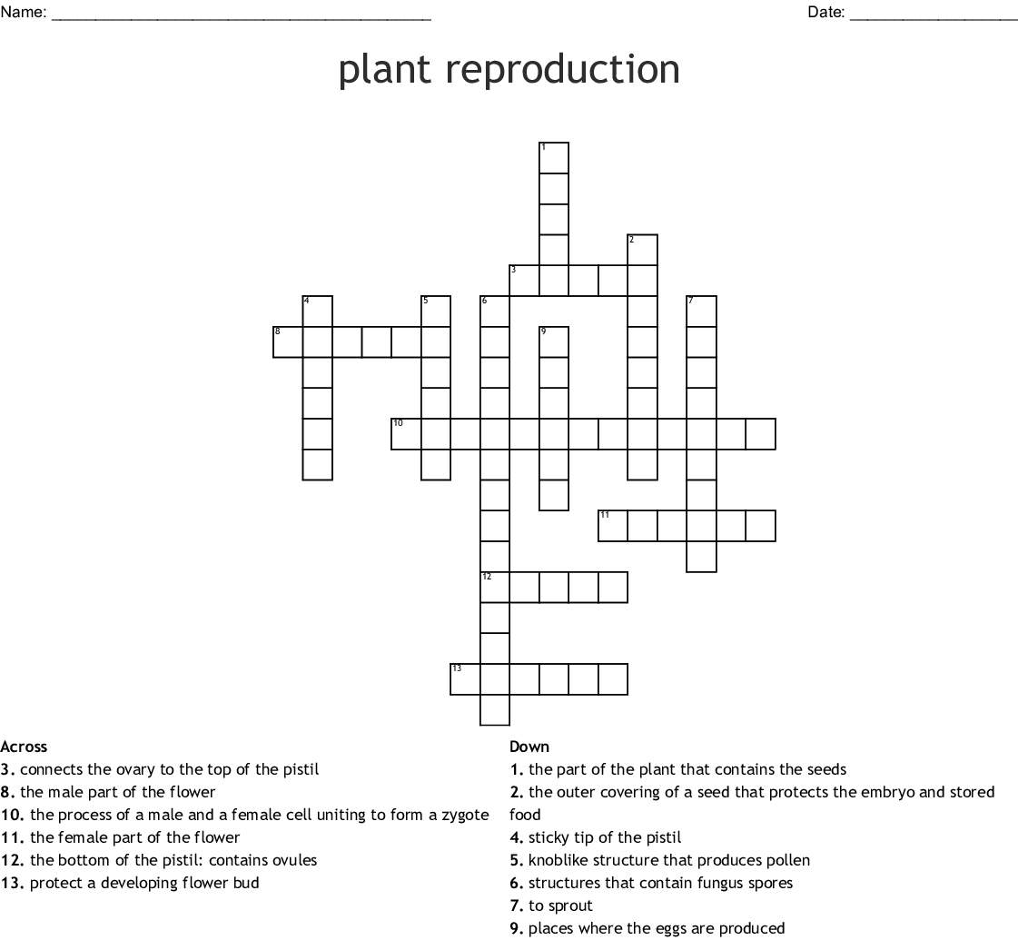 hight resolution of plant reproduction crossword