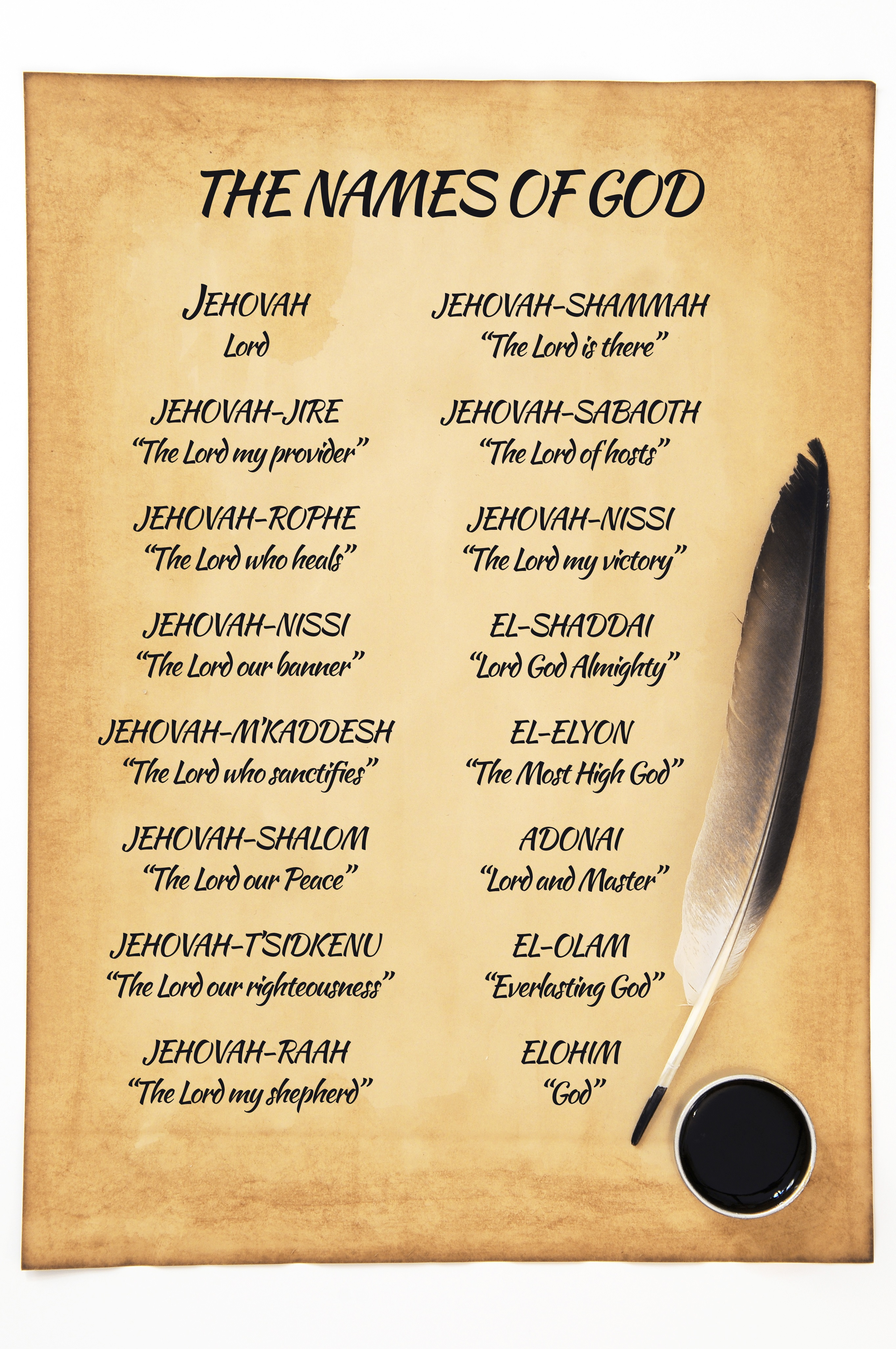 names of god and their meanings - 680×1024