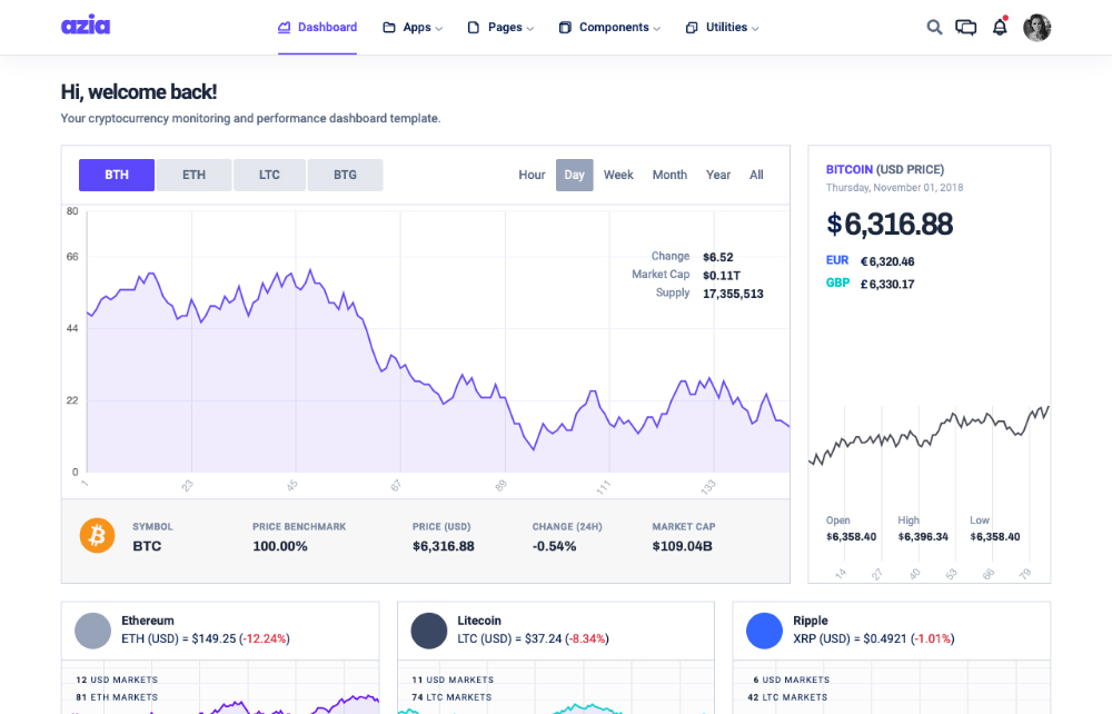 crypocurrency dashboard