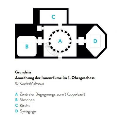 Plan de l'église-mosquée-synagogue de Berlin