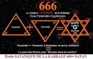 Étoile satanique de la kabbale 666