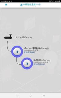 中華電信家用無線網路接取器: Arcadyan WE410443-TC Mesh WiFi Access Point - 四維二木之家